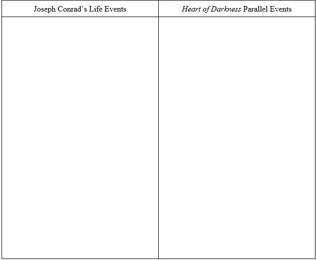 Joseph Conrad Graphic Organizer
